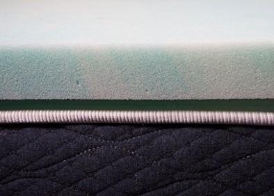 Dream Foam 2″ Bedding